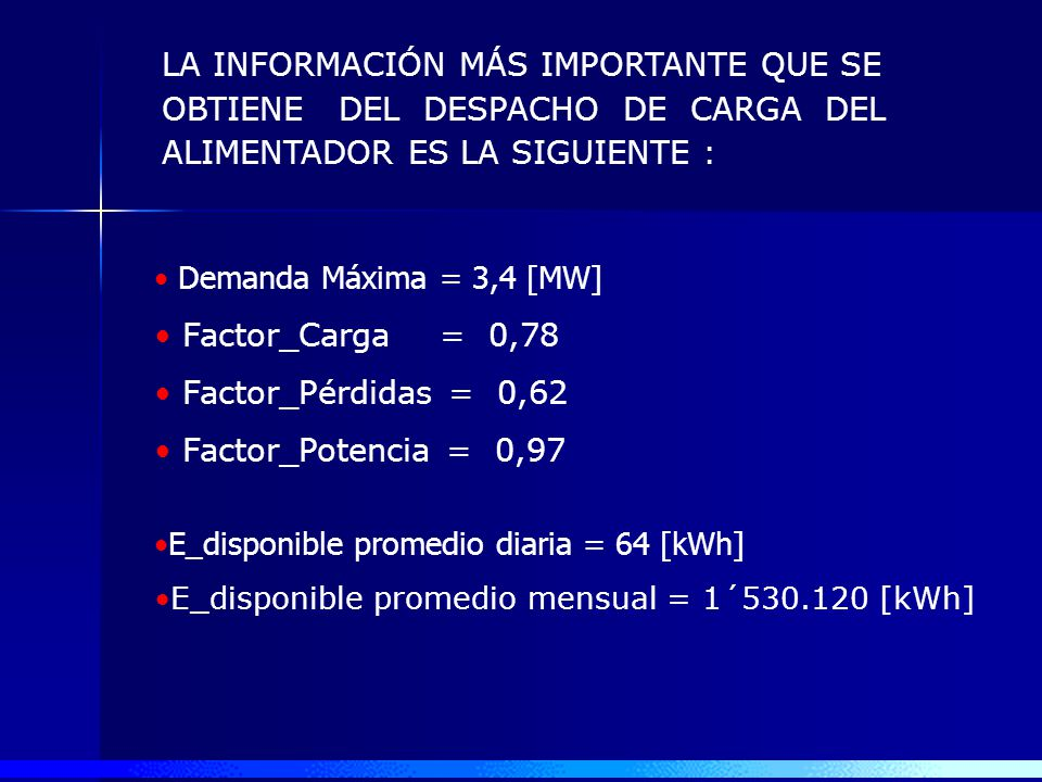 E_disponible promedio diaria = 64 [kWh]